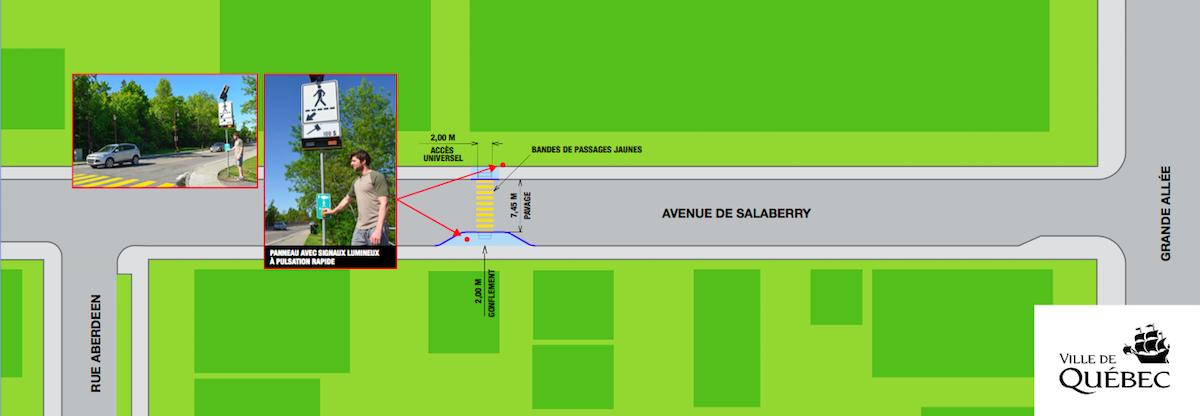Schéma du projet pilote et du réaménagement de la chaussée.